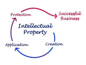 cannabis intellectual property